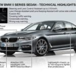 BMW 5 Series – everything you need to know in a few pictures