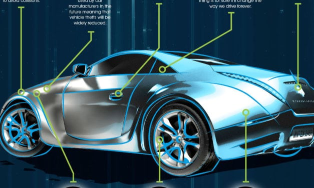 The motoring future according to myparkingspace