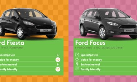 Best Cars to Buy says Go Compare