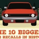THE 10 BIGGEST CAR RECALLS EVER