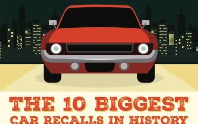 THE 10 BIGGEST CAR RECALLS EVER