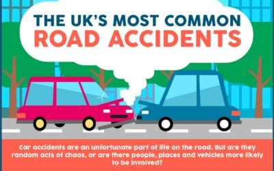 Accident Stats from Your Legal Friend