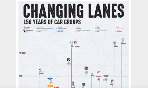 Marque Chart from Leasing Options