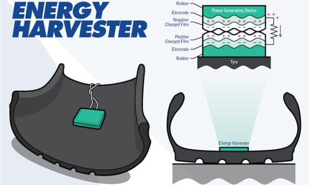Energy Harvester generates electricity from inside tyres